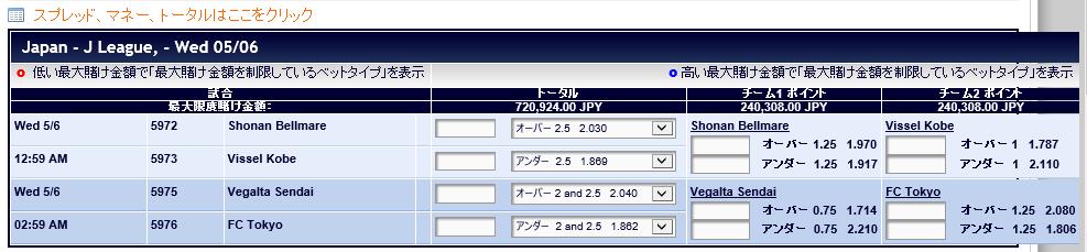 Jリーグ賭け2